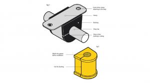 Steering Rack Bushing diagram fg1