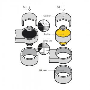Steering Rack Bushing diagram sb11