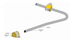 Stabilizer Bar Bushings guide diagram sb17