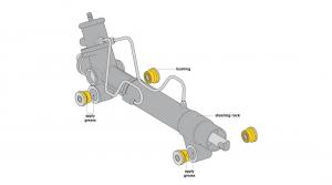 Steering Rack Bushing diagram sb26